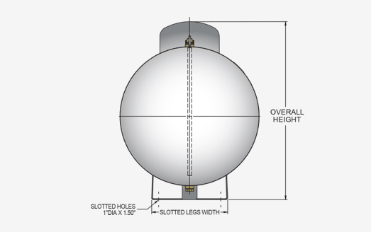 End view of our aboveground LPG tanks