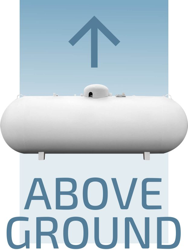 Our aboveground LPG domestic tanks