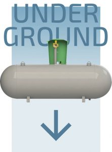Our underground LPG domestic tanks