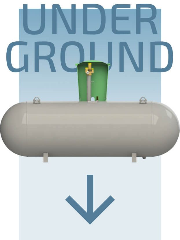 Our underground LPG domestic tanks